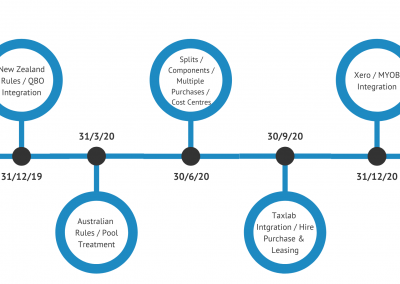 New Zealand Rules _ QBO Integration (1)
